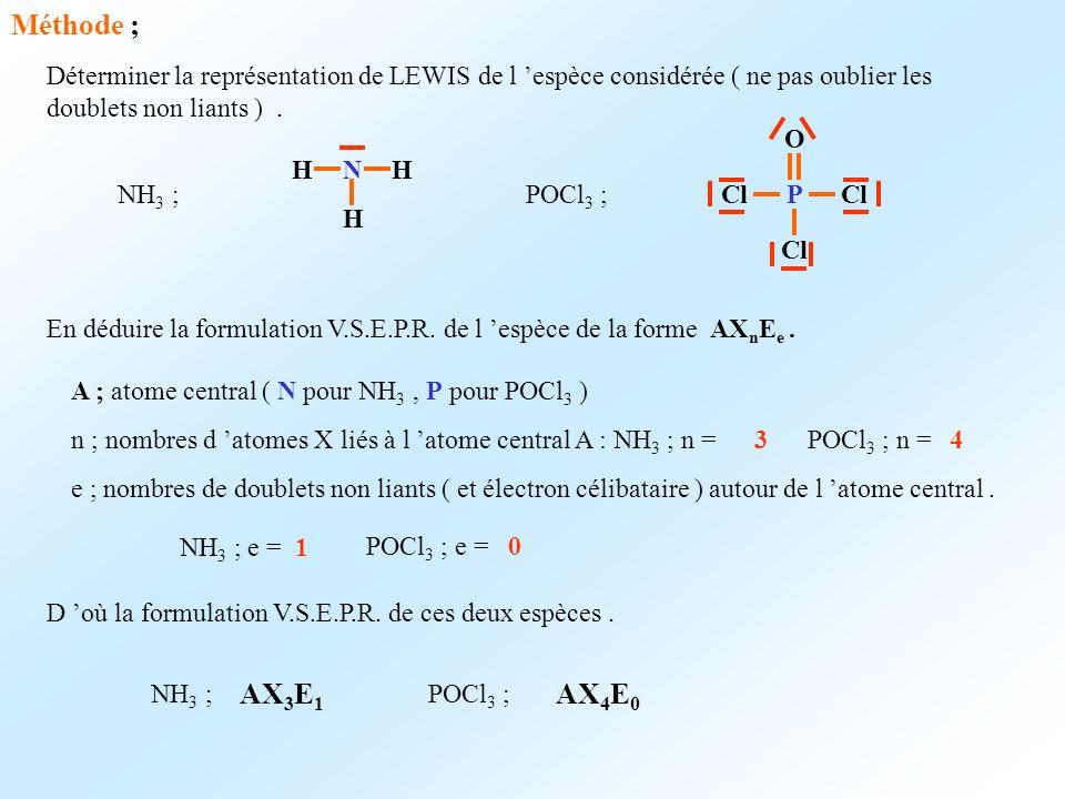 Méthode ; Déterminer la représentation de LEWIS de l espèce considérée ( ne pas oublier les doublets non liants ). HHN H Cl P O NH 3 ;POCl 3 ; En dédu
