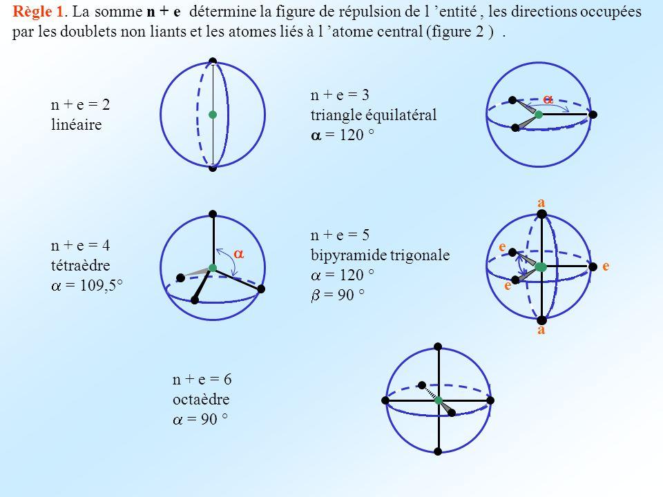 Règle 1. La somme n + e détermine la figure de répulsion de l entité, les directions occupées par les doublets non liants et les atomes liés à l atome