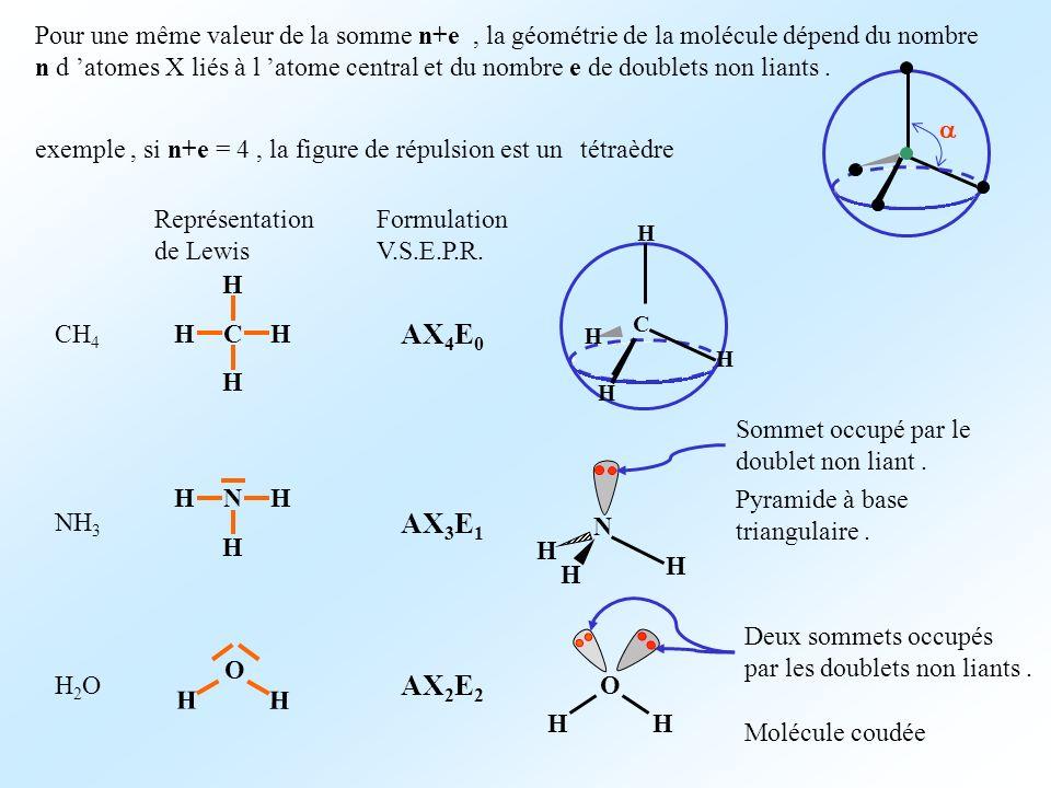 Pour une même valeur de la somme n+e, la géométrie de la molécule dépend du nombre n d atomes X liés à l atome central et du nombre e de doublets non liants.