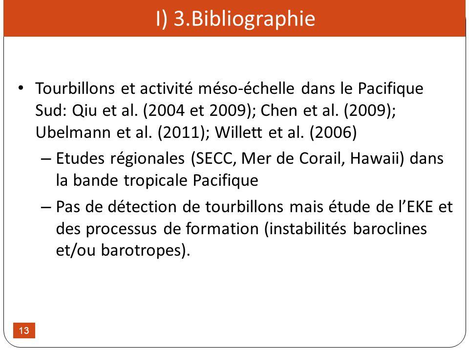I) 3.Bibliographie Tourbillons et activité méso-échelle dans le Pacifique Sud: Qiu et al. (2004 et 2009); Chen et al. (2009); Ubelmann et al. (2011);