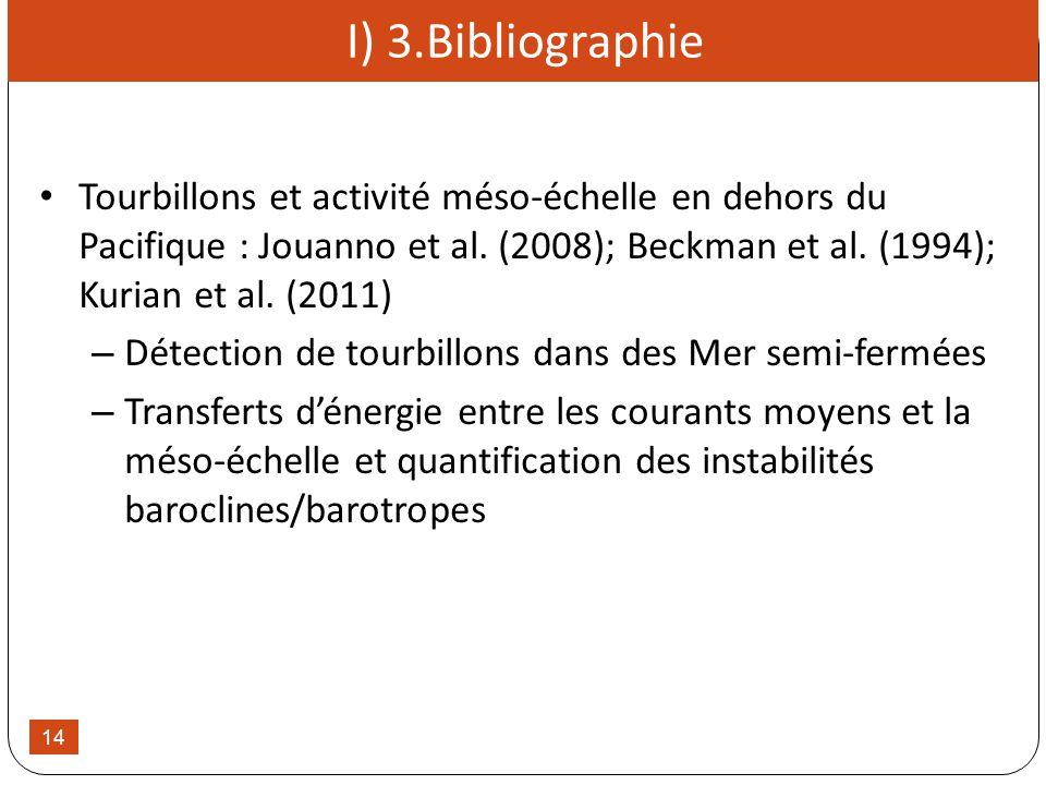 I) 3.Bibliographie Tourbillons et activité méso-échelle en dehors du Pacifique : Jouanno et al. (2008); Beckman et al. (1994); Kurian et al. (2011) –