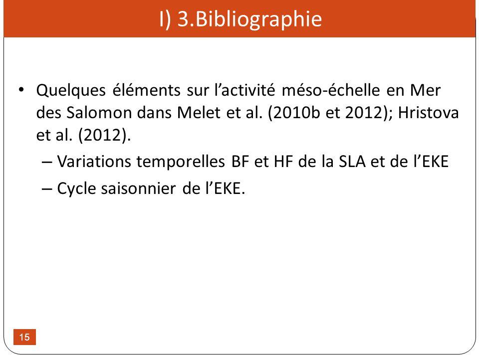 I) 3.Bibliographie Quelques éléments sur lactivité méso-échelle en Mer des Salomon dans Melet et al. (2010b et 2012); Hristova et al. (2012). – Variat