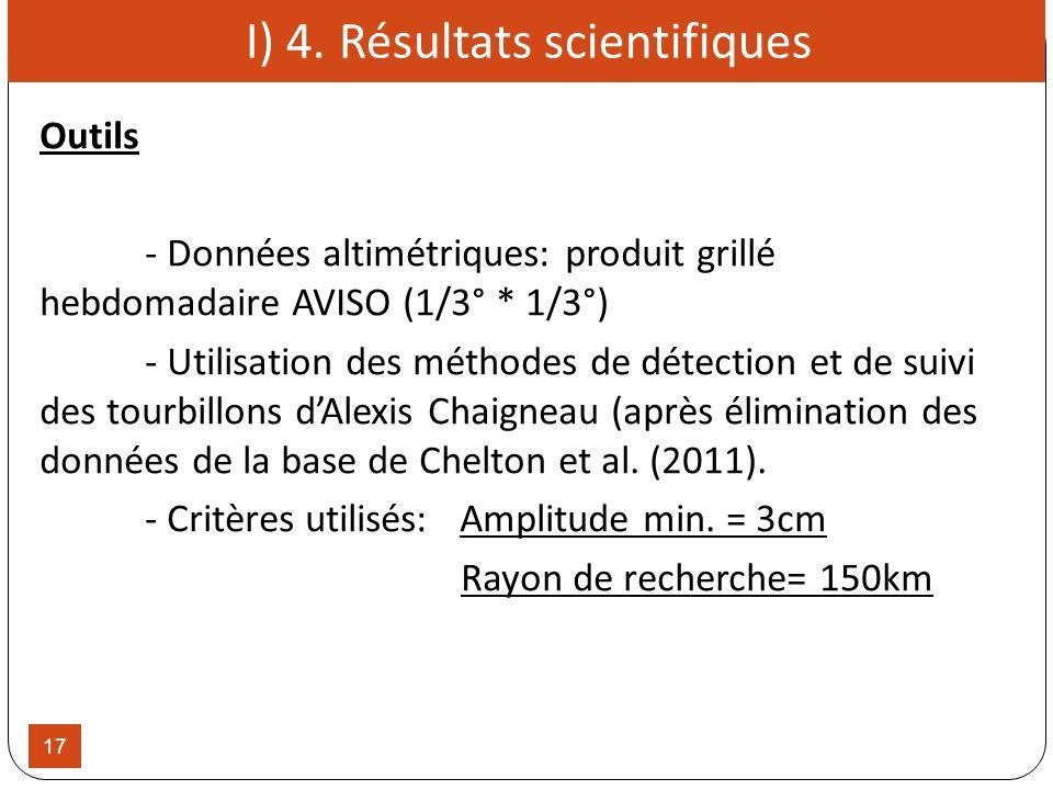 17 I) 4. Résultats scientifiques Outils - Données altimétriques: produit grillé hebdomadaire AVISO (1/3° * 1/3°) - Utilisation des méthodes de détecti