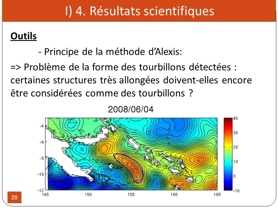 20 I) 4. Résultats scientifiques Outils - Principe de la méthode dAlexis: => Problème de la forme des tourbillons détectées : certaines structures trè