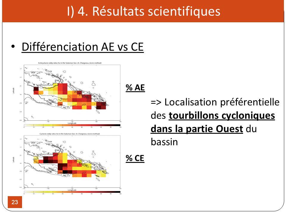 % AE % CE => Localisation préférentielle des tourbillons cycloniques dans la partie Ouest du bassin 23 I) 4. Résultats scientifiques Différenciation A