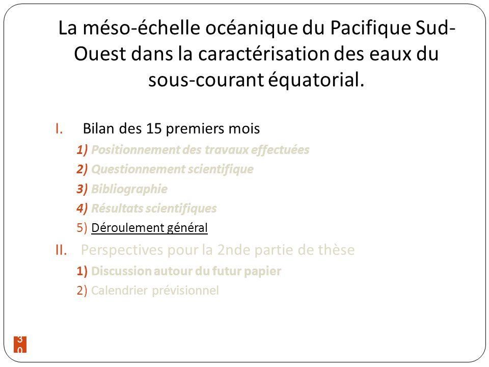 30 La méso-échelle océanique du Pacifique Sud- Ouest dans la caractérisation des eaux du sous-courant équatorial. I.Bilan des 15 premiers mois 1)Posit