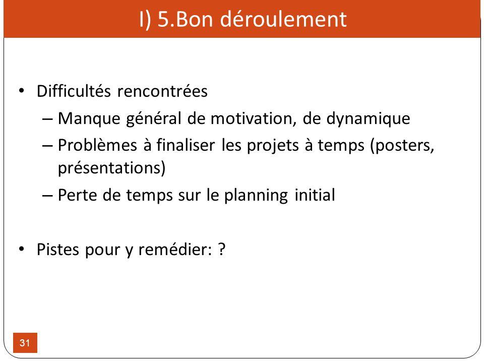 31 I) 5.Bon déroulement Difficultés rencontrées – Manque général de motivation, de dynamique – Problèmes à finaliser les projets à temps (posters, pré