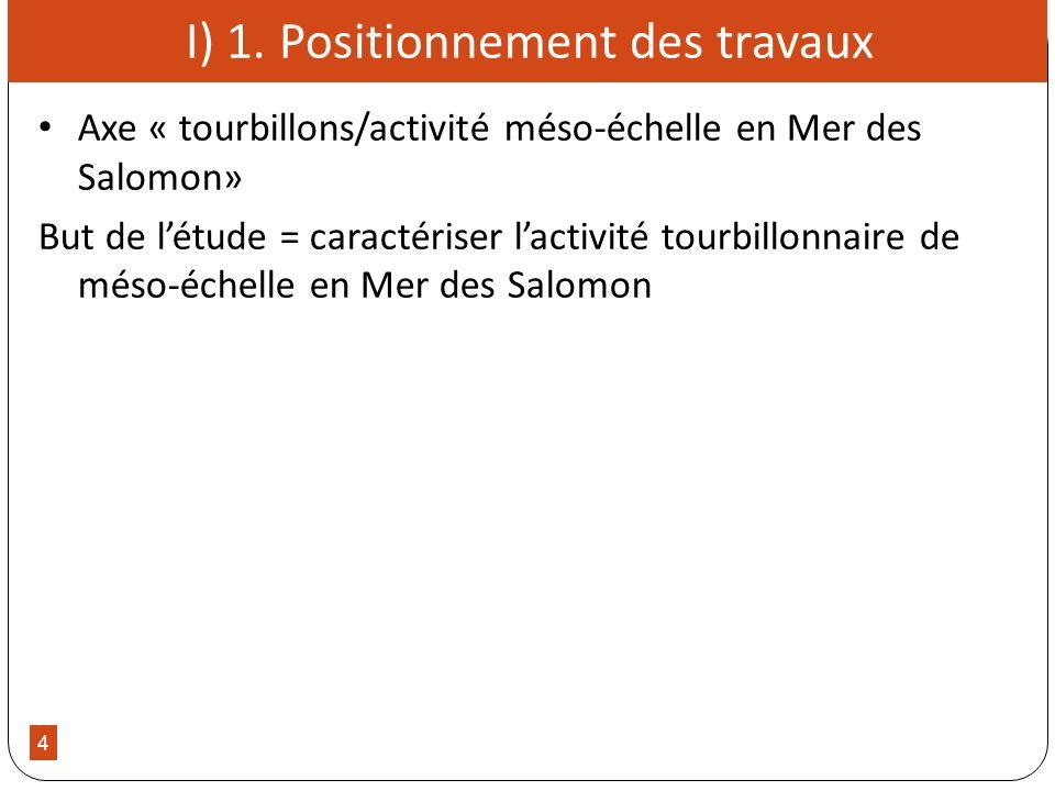 5 I) 1.Positionnement des travaux Axe « tourbillons/activité méso-échelle en Mer des Salomon» But de létude = caractériser lactivité tourbillonnaire de méso-échelle en Mer des Salomon Pourquoi la Mer des Salomon .