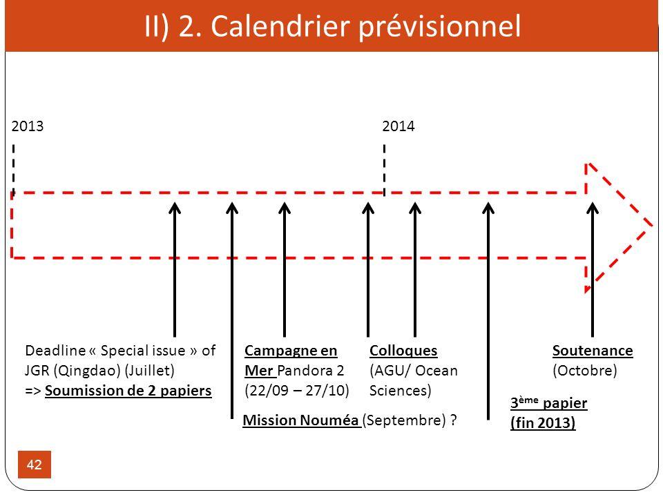 42 II) 2. Calendrier prévisionnel Soutenance (Octobre) 20132014 Deadline « Special issue » of JGR (Qingdao) (Juillet) => Soumission de 2 papiers Campa