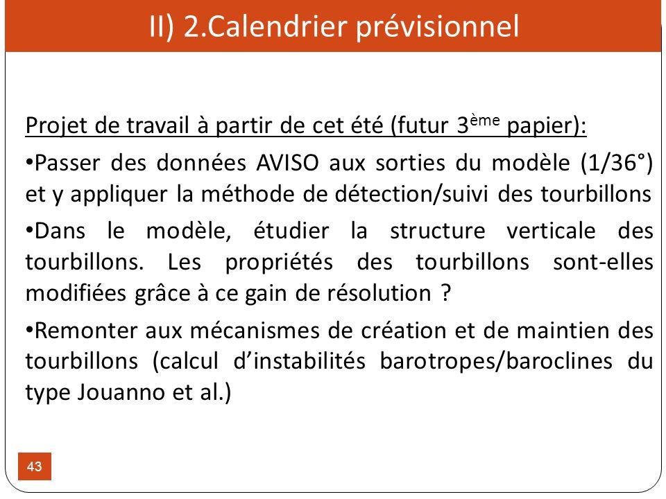 43 II) 2.Calendrier prévisionnel Projet de travail à partir de cet été (futur 3 ème papier): Passer des données AVISO aux sorties du modèle (1/36°) et