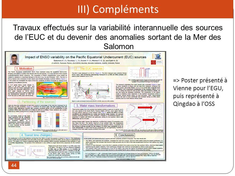 44 Travaux effectués sur la variabilité interannuelle des sources de lEUC et du devenir des anomalies sortant de la Mer des Salomon III) Compléments =