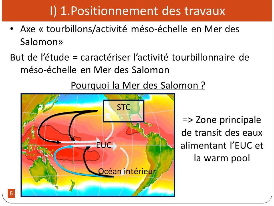 6 I) 1.Positionnement des travaux But de létude = caractériser lactivité tourbillonnaire de méso-échelle en Mer des Salomon Pourquoi lactivité tourbillonnaire .