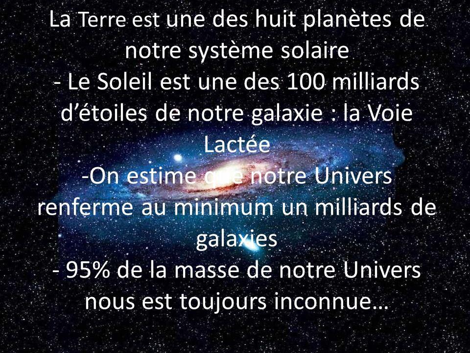 - La Terre est une des huit planètes de notre système solaire - Le Soleil est une des 100 milliards détoiles de notre galaxie : la Voie Lactée -On est