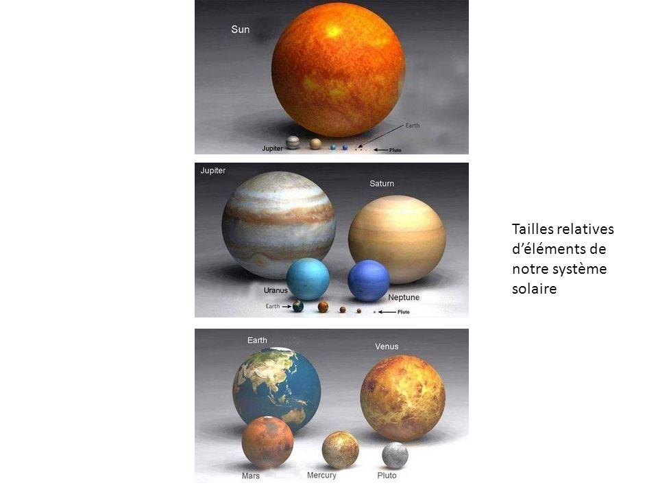 Tailles relatives déléments de notre système solaire