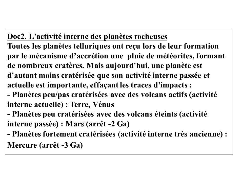Doc2. L'activité interne des planètes rocheuses Toutes les planètes telluriques ont reçu lors de leur formation par le mécanisme daccrétion une pluie