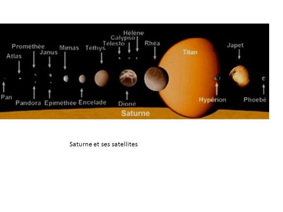 Saturne et ses satellites