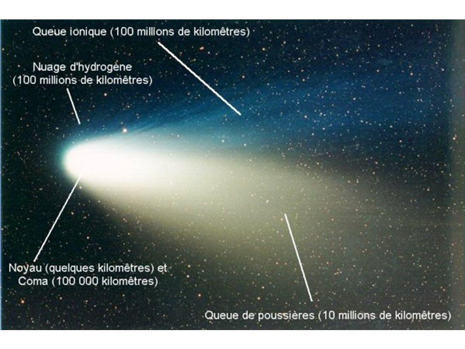 Astéroïde Corps rocheux de taille relativement petite (quelques dizaines de mètres à plusieurs kilomètres), en orbite autour d une étoile.