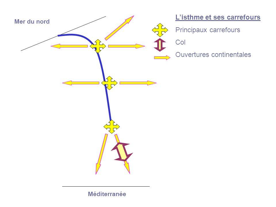 Listhme et ses carrefours Principaux carrefours Col Ouvertures continentales Mer du nord Méditerranée