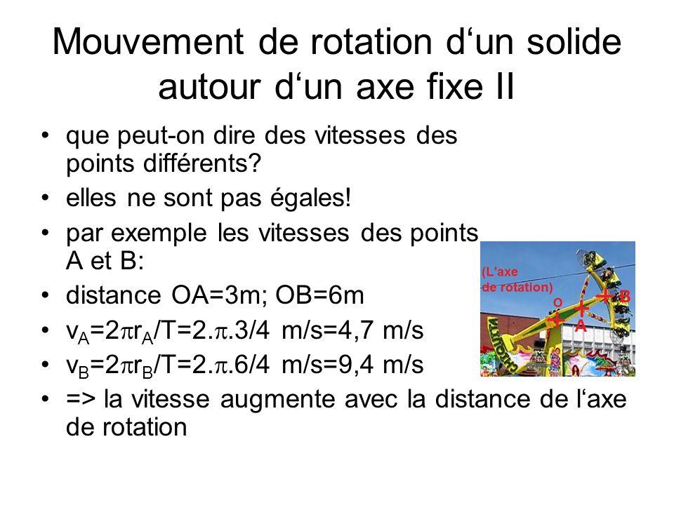 Mouvement de rotation dun solide autour dun axe fixe II que peut-on dire des vitesses des points différents? elles ne sont pas égales! par exemple les