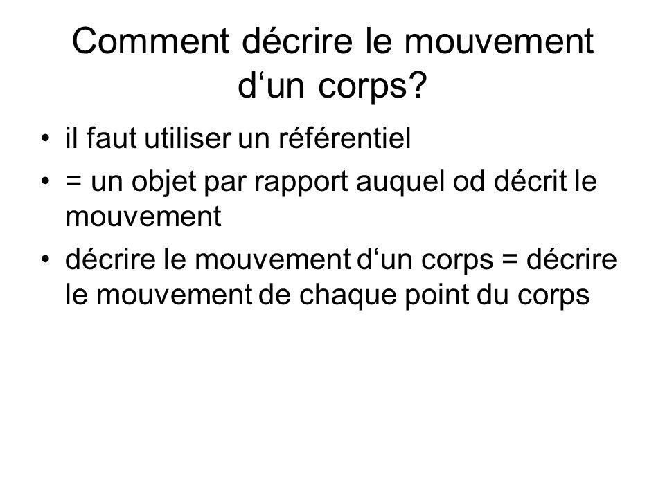 Comment décrire le mouvement dun corps? il faut utiliser un référentiel = un objet par rapport auquel od décrit le mouvement décrire le mouvement dun