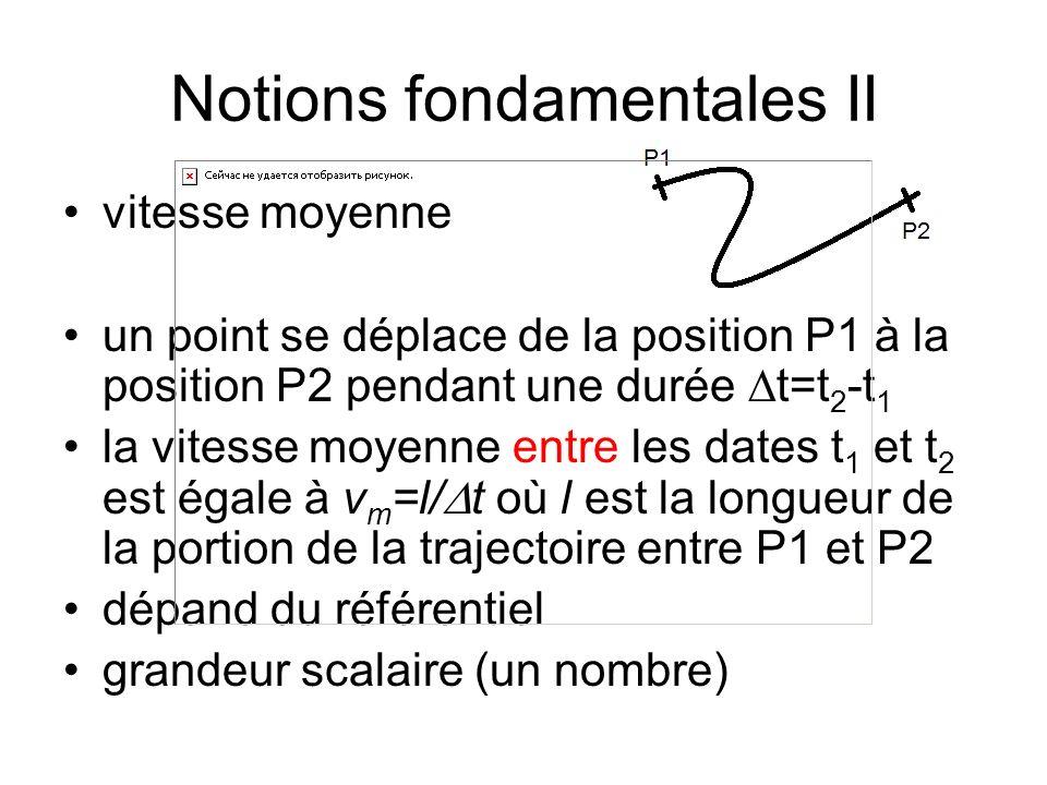 Notions fondamentales II vitesse moyenne un point se déplace de la position P1 à la position P2 pendant une durée t=t 2 -t 1 la vitesse moyenne entre