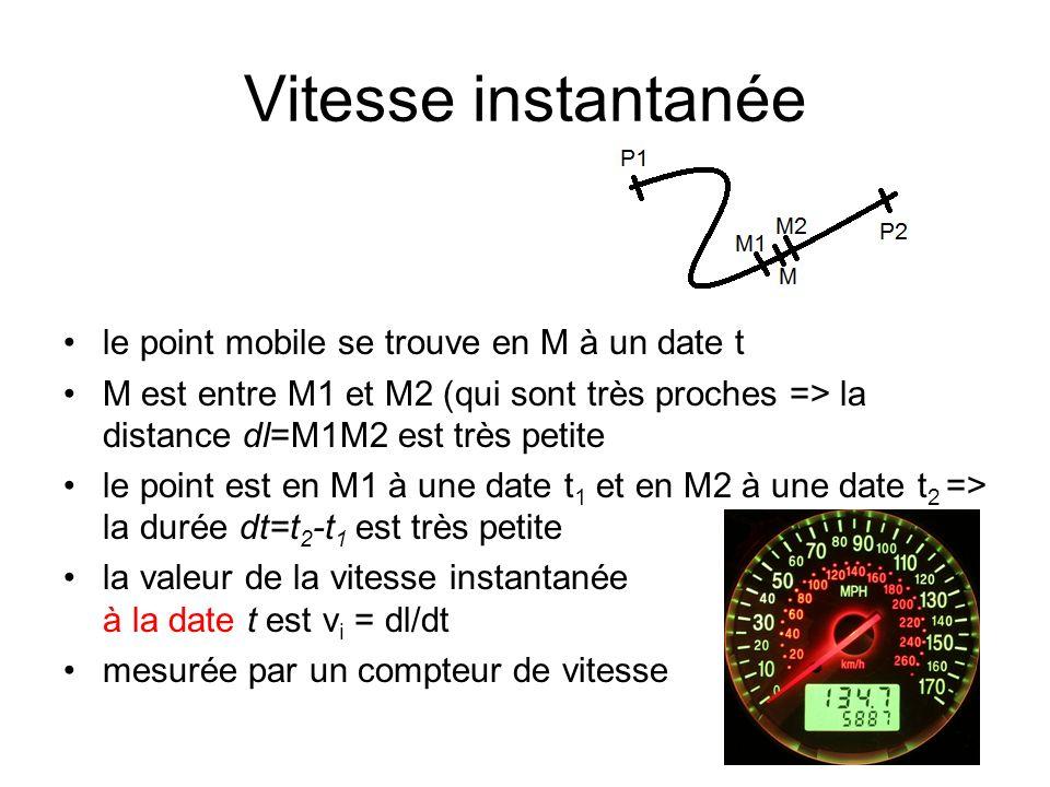 Vitesse instantanée le point mobile se trouve en M à un date t M est entre M1 et M2 (qui sont très proches => la distance dl=M1M2 est très petite le p