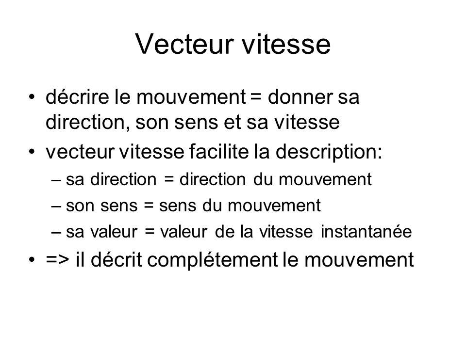 Vecteur vitesse décrire le mouvement = donner sa direction, son sens et sa vitesse vecteur vitesse facilite la description: –sa direction = direction