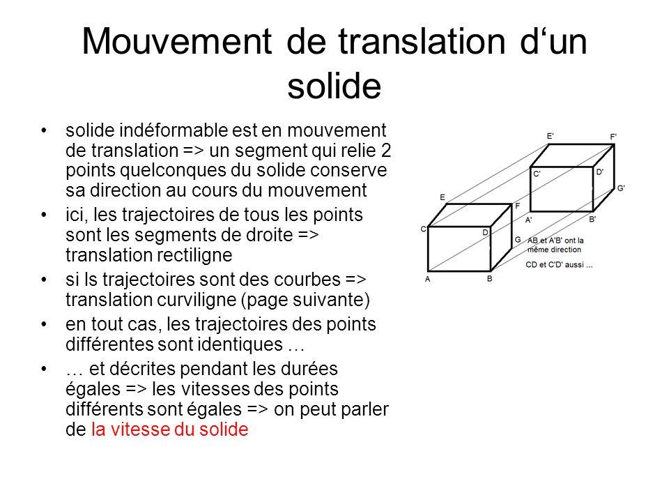 Mouvement de translation dun solide solide indéformable est en mouvement de translation => un segment qui relie 2 points quelconques du solide conserv