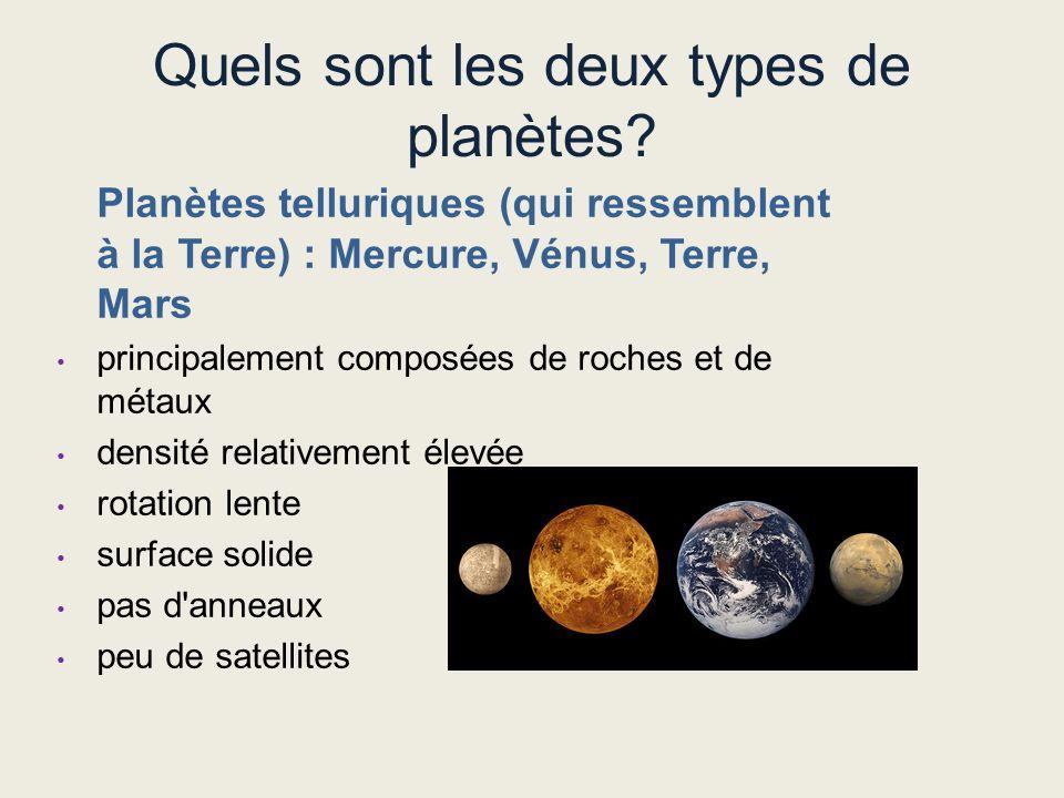 Quels sont les deux types de planètes? Planètes telluriques (qui ressemblent à la Terre) : Mercure, Vénus, Terre, Mars principalement composées de roc