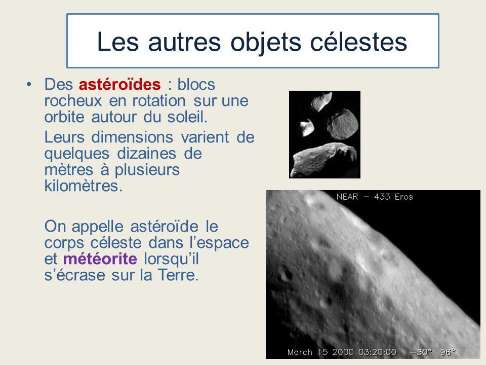 Les autres objets célestes Des astéroïdes : blocs rocheux en rotation sur une orbite autour du soleil. Leurs dimensions varient de quelques dizaines d