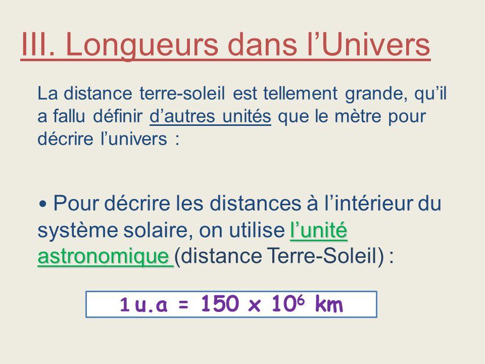 III. Longueurs dans lUnivers La distance terre-soleil est tellement grande, quil a fallu définir dautres unités que le mètre pour décrire lunivers : l