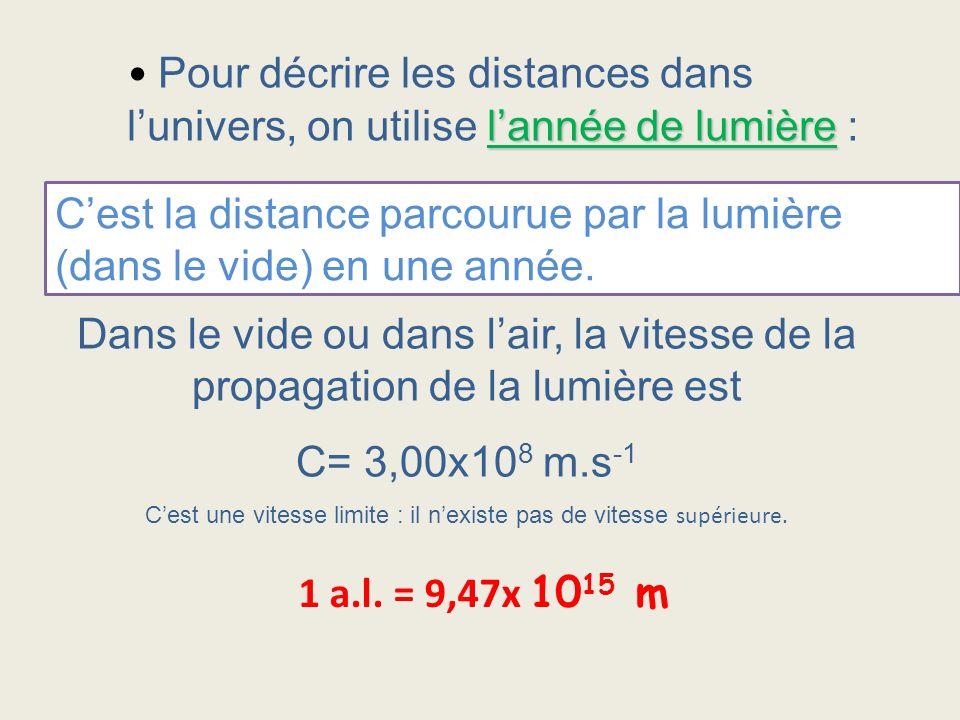 lannée de lumière Pour décrire les distances dans lunivers, on utilise lannée de lumière : Cest la distance parcourue par la lumière (dans le vide) en