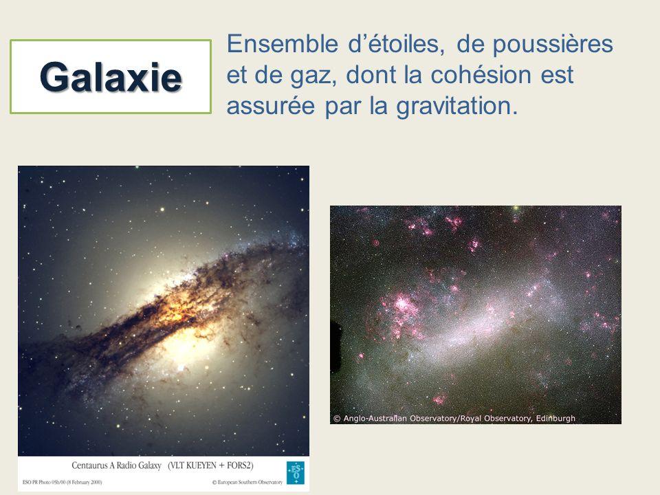 Galaxie Ensemble détoiles, de poussières et de gaz, dont la cohésion est assurée par la gravitation.