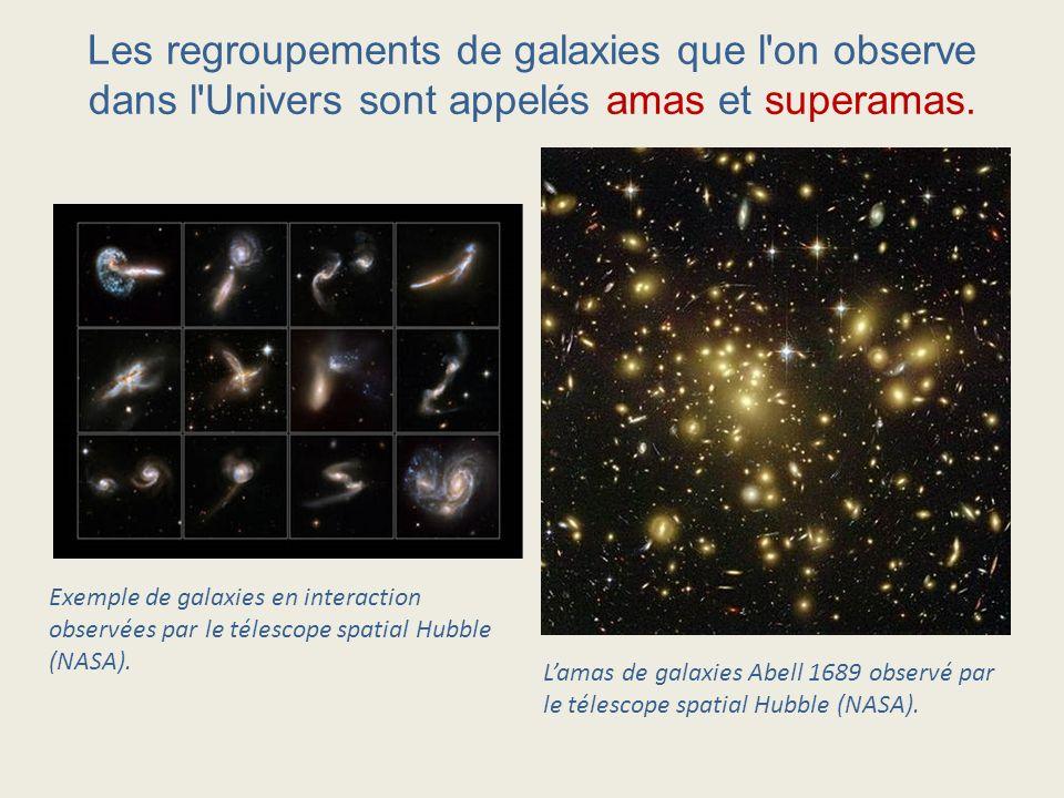 Les regroupements de galaxies que l'on observe dans l'Univers sont appelés amas et superamas. Exemple de galaxies en interaction observées par le téle