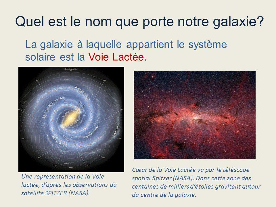 Quel est le nom que porte notre galaxie? La galaxie à laquelle appartient le système solaire est la Voie Lactée. Cœur de la Voie Lactée vu par le télé