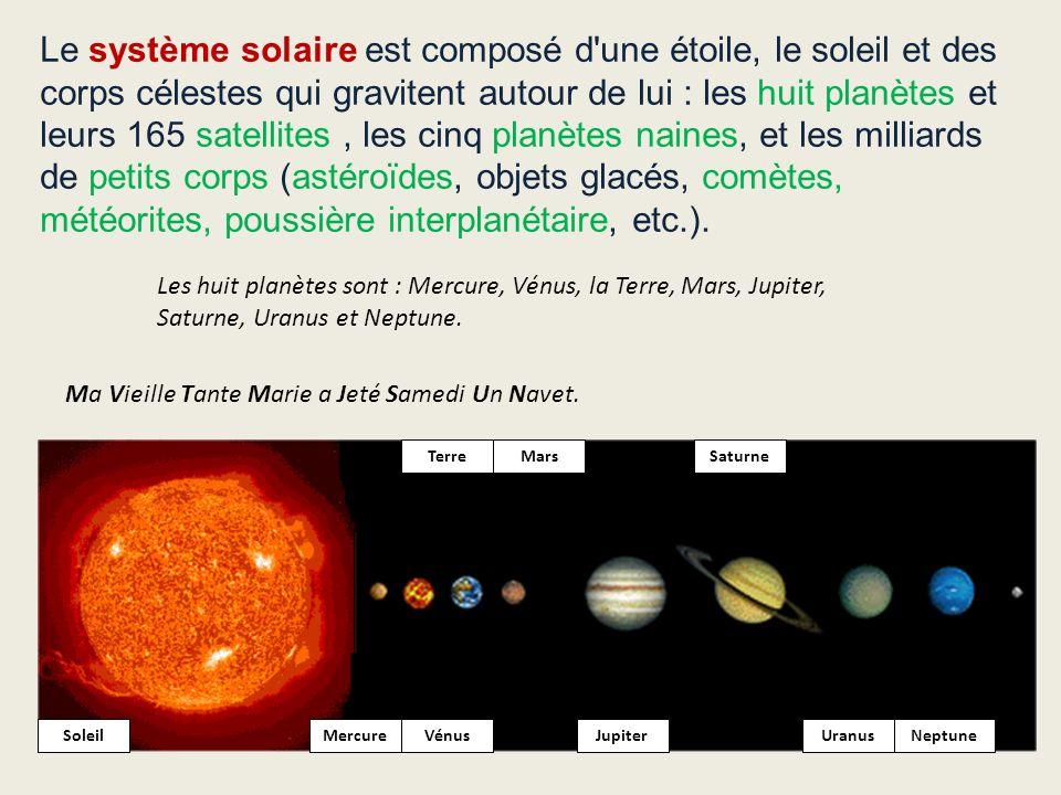 MercureVénus Terre JupiterSoleil Mars NeptuneUranus Saturne Le système solaire est composé d'une étoile, le soleil et des corps célestes qui gravitent
