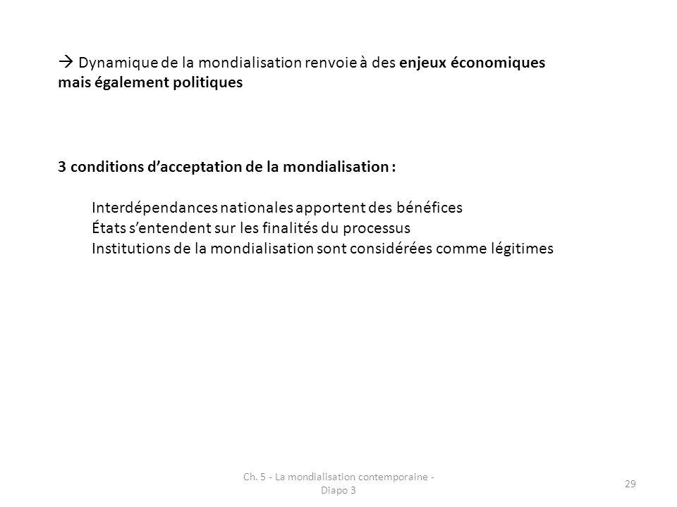 Ch. 5 - La mondialisation contemporaine - Diapo 3 29 Dynamique de la mondialisation renvoie à des enjeux économiques mais également politiques 3 condi