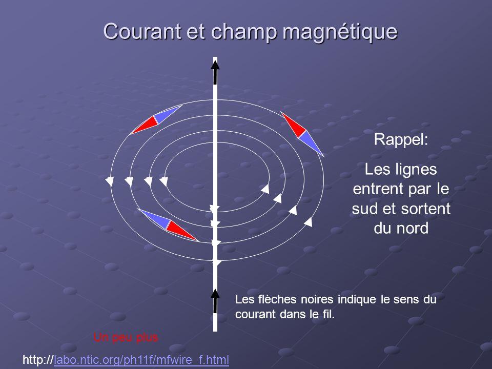 Courant et champ magnétique Rappel: Les lignes entrent par le sud et sortent du nord Les flèches noires indique le sens du courant dans le fil.
