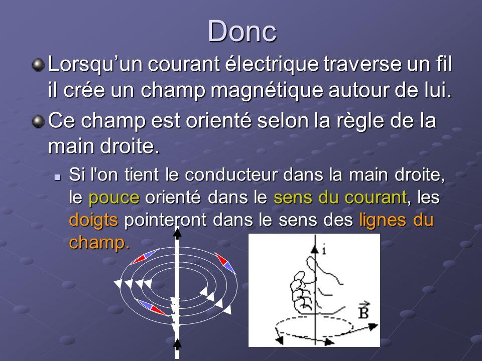 Donc Lorsquun courant électrique traverse un fil il crée un champ magnétique autour de lui.