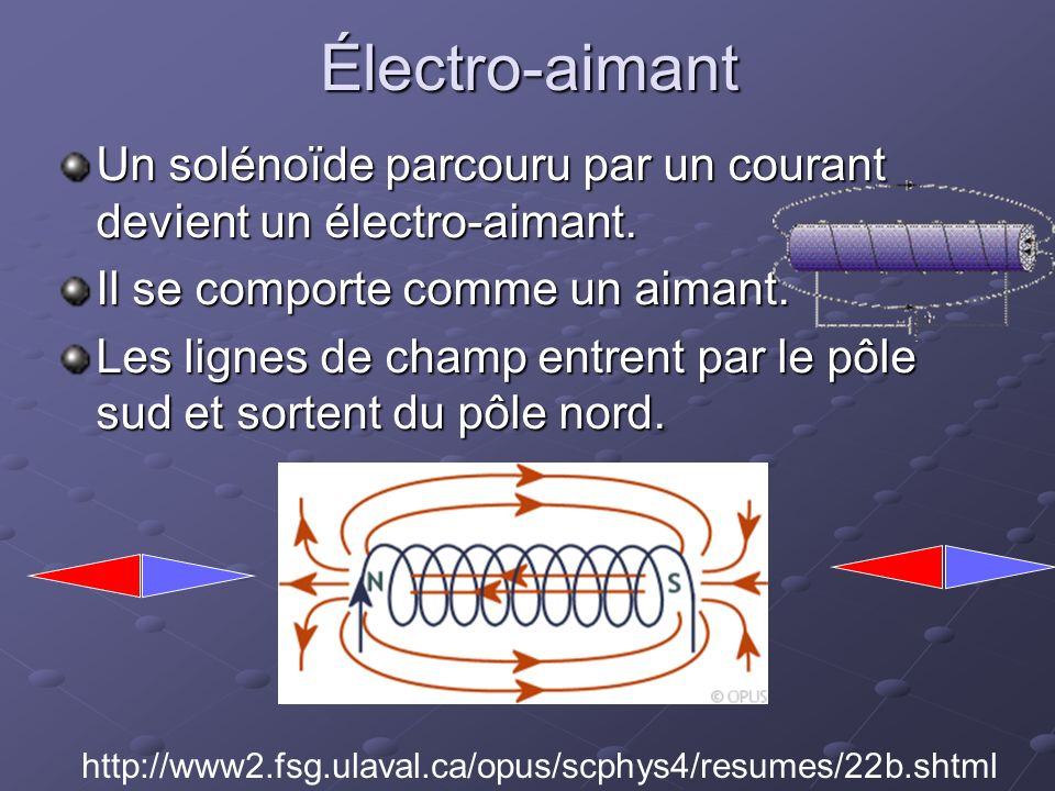 Électro-aimant Un solénoïde parcouru par un courant devient un électro-aimant.