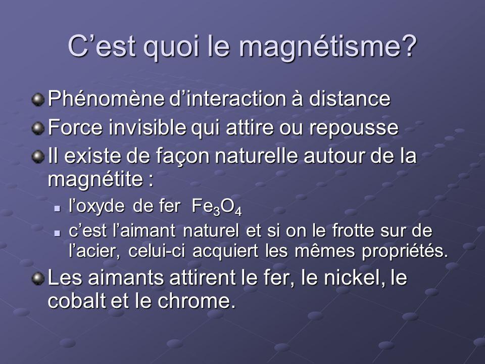Origine atomique du magnétisme (Hors programme SCP4011) Chaque électron est un petit aimant Les électrons ont tendances à sassocier deux à deux avec un magnétisme contraire.