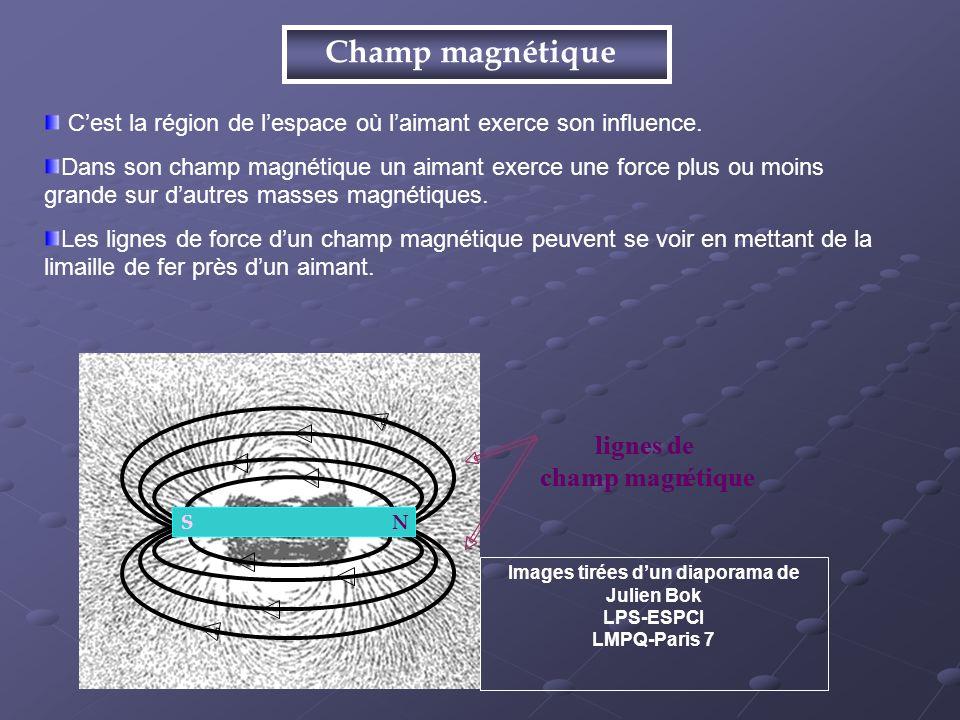 Champ magnétique Cest la région de lespace où laimant exerce son influence.