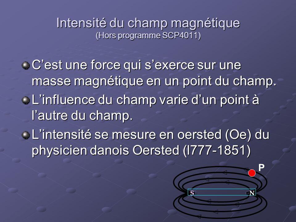 Intensité du champ magnétique (Hors programme SCP4011) Cest une force qui sexerce sur une masse magnétique en un point du champ.