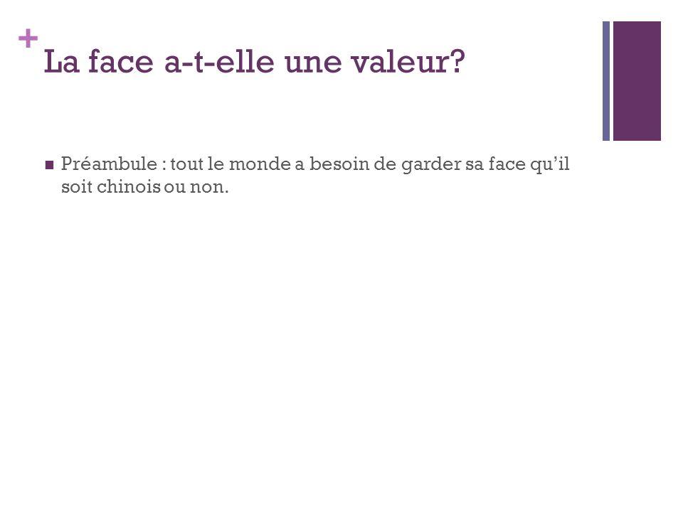 + La face a-t-elle une valeur.