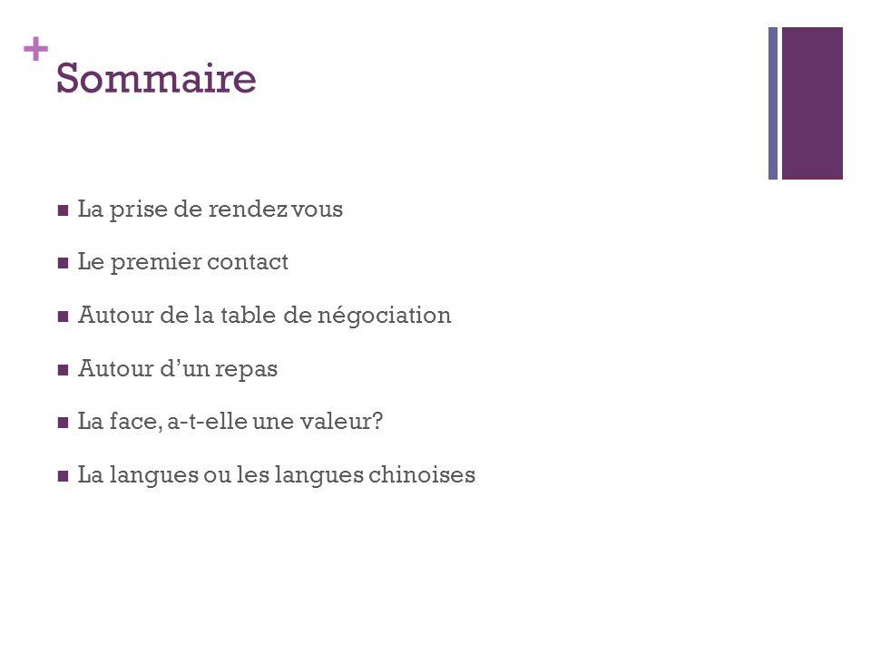 + Sommaire La prise de rendez vous Le premier contact Autour de la table de négociation Autour dun repas La face, a-t-elle une valeur.