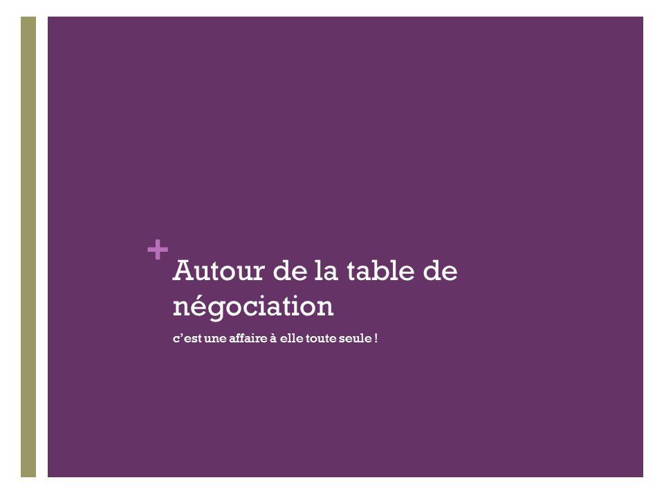 + Autour de la table de négociation cest une affaire à elle toute seule !
