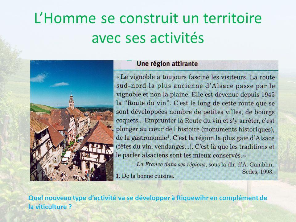 LHomme se construit un territoire avec ses activités Quel nouveau type dactivité va se développer à Riquewihr en complément de la viticulture ?