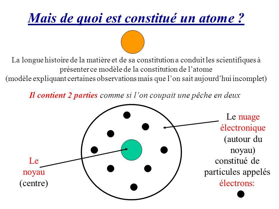 Mais de quoi est constitué un atome .