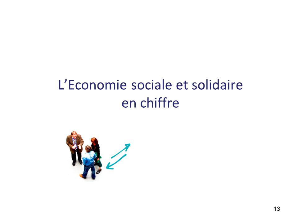LEconomie sociale et solidaire en chiffre 13