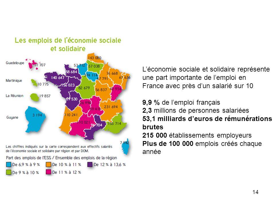 Léconomie sociale et solidaire représente une part importante de lemploi en France avec près dun salarié sur 10 9,9 % de lemploi français 2,3 millions